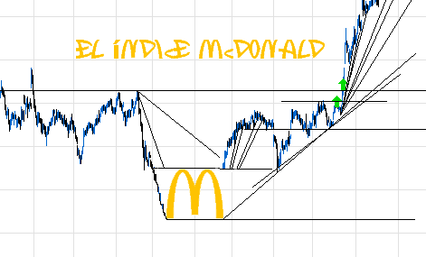 indice big mac mcdonald portada