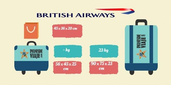 tamaños de maleta permitidos según la compañía aérea 11