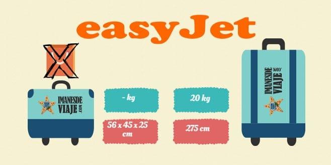 tamaños de maleta permitidos según la compañía aérea 2